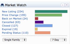 Ramsey County Stats for the last 7 days